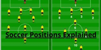 soccer position explained featured image